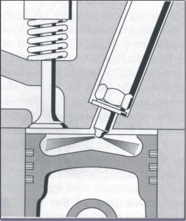 Direct-injection process